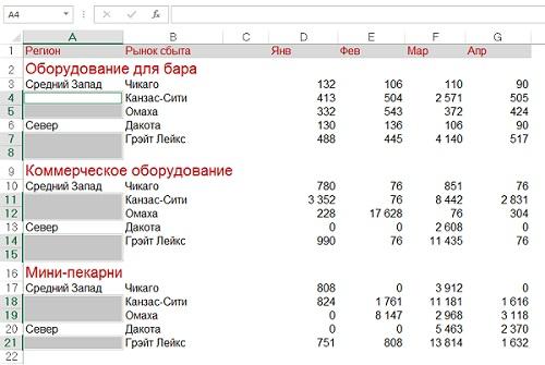 Рис. 5.  «Красивый» отчет не подходит в качестве источника данных для сводной таблицы