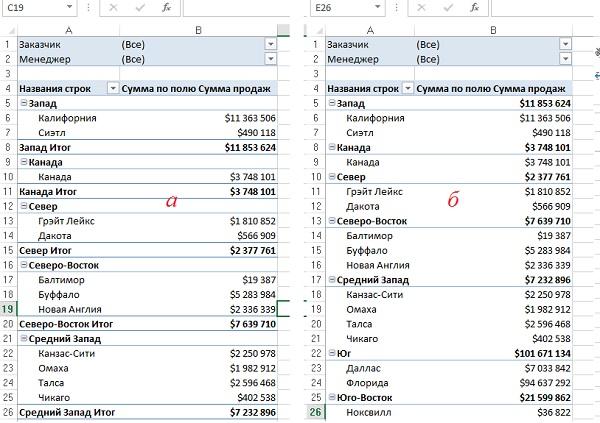 Рис. 9. Перемещение промежуточных сумм в верхнюю часть группы данных