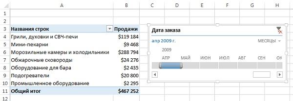 08. Щелкните на выбранной дате для фильтрации сводной таблицы
