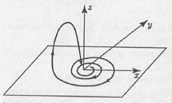 Рис. 10.2. Пример возвращающейся неустойчивой траектории