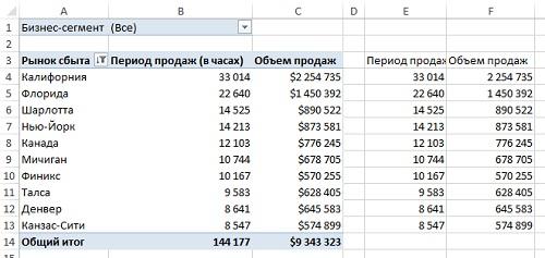 Рис. 13. Скопируйте формулу и вставьте ее в блок данных необходимого размера