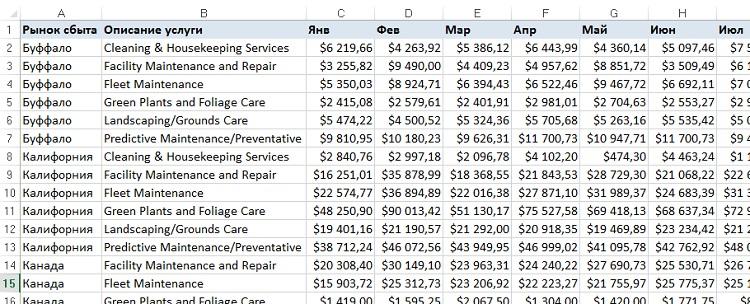 Рис. 13. Эту таблицу в матричном стиле следует преобразовать в табличный набор данных
