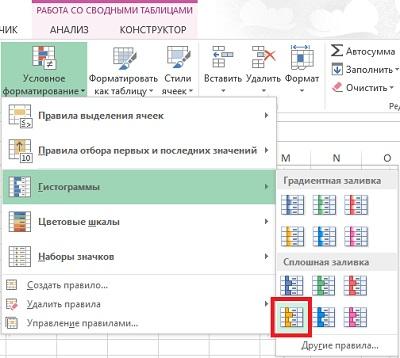 Рис. 2. Для значений сводной таблицы выберите условное форматирование в виде гистограммы