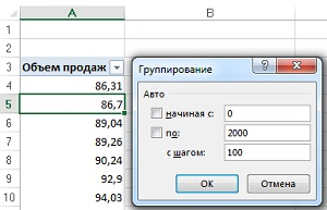 Рис. 24. В диалоговом окне Группирование настройте параметры частотного распределения