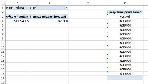 Рис. 5. После изменения структуры сводной таблицы вычисление внешних формул может привести к появлению ошибки