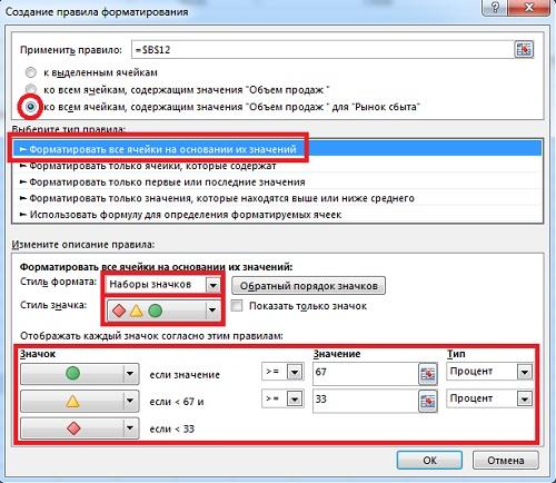 Рис. 7. Диалоговое окно Создание правила форматирования; установки пользователя
