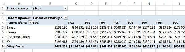 Рис. 7. Эта структура данных лучше всего подходит при работе со сводными таблицами