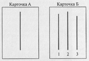 Рис. 7.5. Схема опыта С.Эша