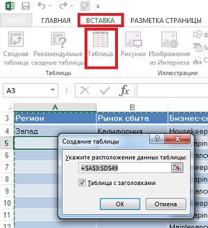 Рис. 8. Преобразование исходных данных в таблицу