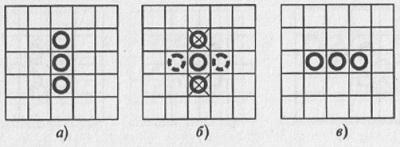 Рис. 9.1. Эволюция триплета «мигалка»