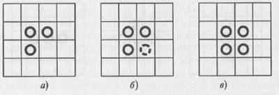 Рис. 9.2. Устойчивая конфигурация «блок»