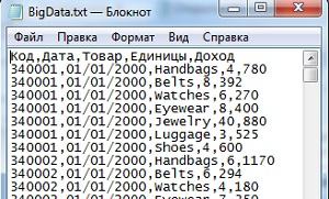 Рис. 10. Этот файл, содержащий 1,8 млн. строк, слишком велик для Excel
