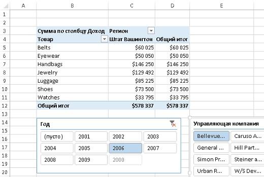 Рис. 25. Сводная таблица на основе модели PowerPivot