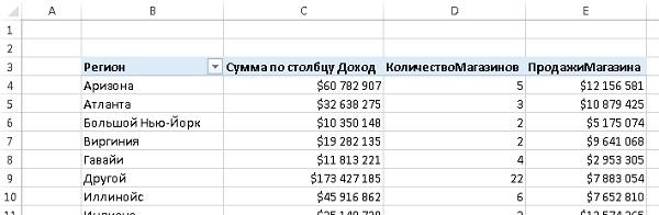 Рис. 28. Поле ПродажиМагазина вычисляется на основе ранее созданного поля