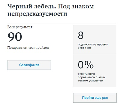 Рис. 3. Результат прохождения теста на сайте Smart Reading