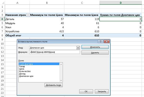 Рис. 33. Обычная сводная таблица включает вычисляемые столбцы, которые используются на уровне значений