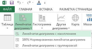 Рис. 5. Преобразуйте заданную по умолчанию таблицу в линейчатую диаграмму