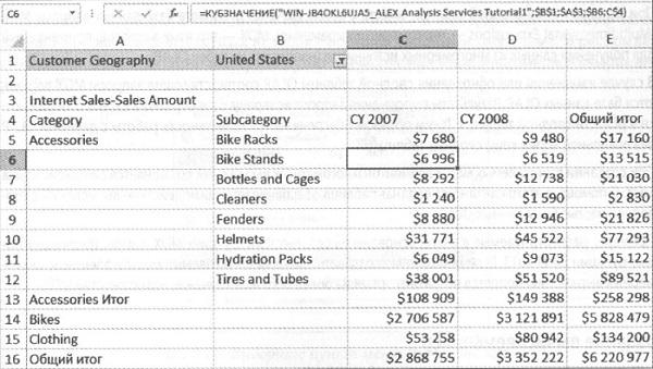 Матрицам учебники по analysis services 2008 tutorial pdf профессии моя