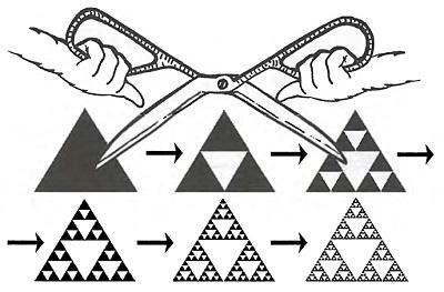 Рис. 2. Алгоритм построения «салфетки Серпинского» методом вырезания