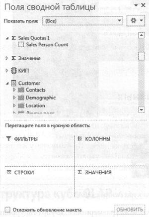 Рис. 7. Список полей сводной таблицы OLAP