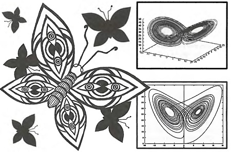 Рис. 7. Странный аттрактор «бабочка Лоренца»