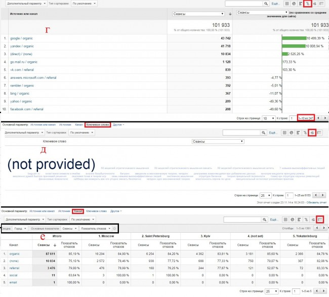 Рис. 4.9. 2.Выбор представления в таблице данных