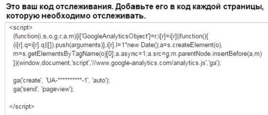 Рис. 6.1. Типичный GATC, добавляемый к страницам
