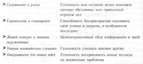 Рис. 9. Особенности личности, благоприятствующие непрерывному обучению