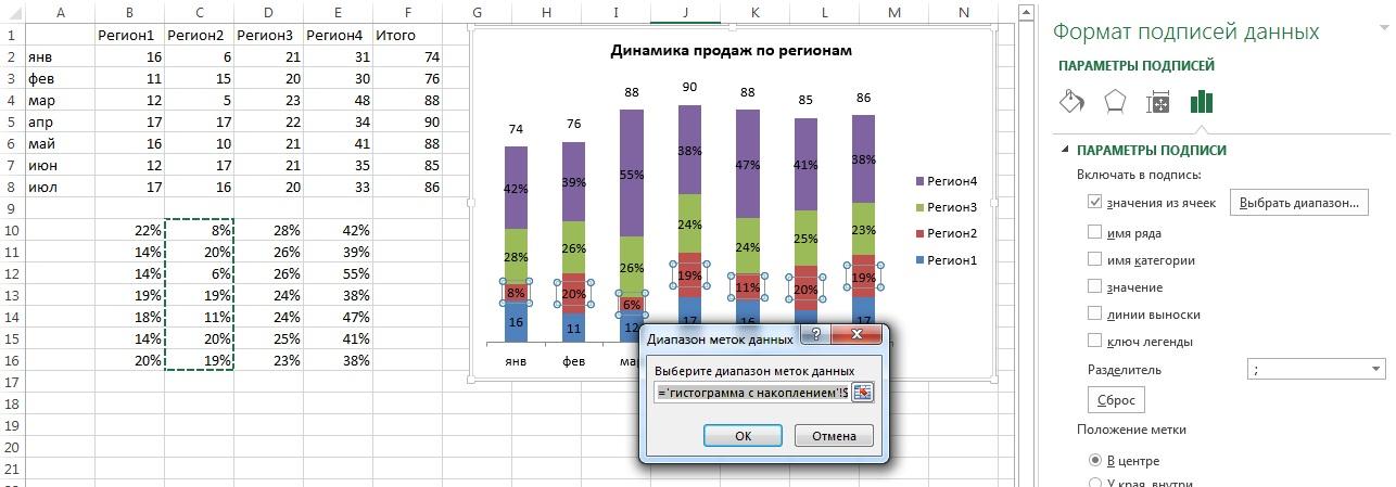 Как сделать в экселе гистограмму с процентами