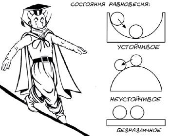 4. Состояния равновесия
