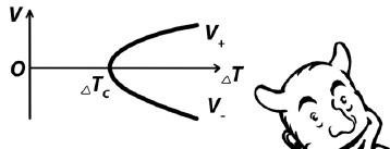 6. Два возможных пути эволюции системы – бифуркация