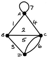 9. Граф