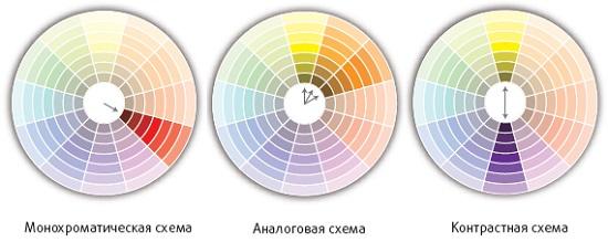 Рис. 8. Цветовые комбинации