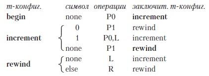 Рис. 10. Машина для печати последовательных целых чисел в двоичном исчислении
