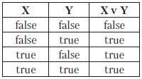 Рис. 12. Связка v со значением или, а точнее включающее или