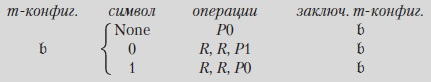 Рис. 6. Упрощенная запись таблицы