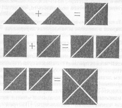 Рис. 4. Последовательность важна