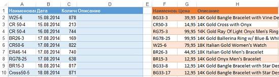 Рис. 1.3. Расположите обе таблицы на одном листе