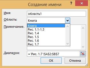Рис. 1.8. Выбор области действия имени