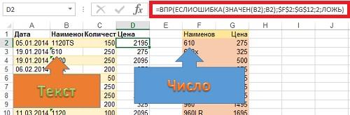 Рис. 2.8. Преобразования текстовых значений в числовые