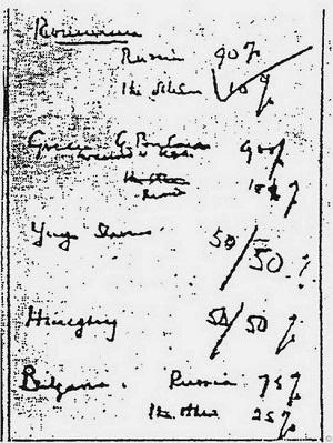 Рис. 4. В Москве в октябре 1944 года встретились Сталин и Черчилль