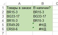 Рис. 4.3. Товары, которых нет в наличии отсортированы вниз таблицы