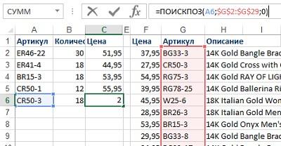 Рис. 5.4. ПОИСПОЗ находит CR50-3 во второй строке таблицы подстановки