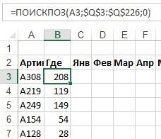 Рис. 5.6. Продукт A308 находится в 208-й строке таблицы подстановки