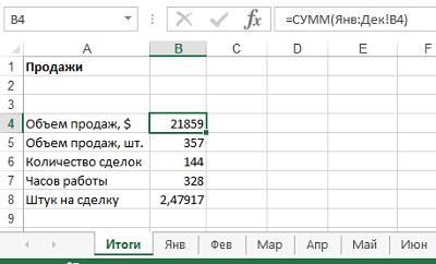 Рис. 1. 3D-формулу для суммирования одной и той же ячейки на нескольких листах