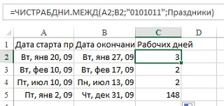 Рис. 12. Функция ЧИСТРАБДНИ.МЕЖД
