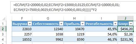 Рис. 6.2. Пять вложенных операторов ЕСЛИ