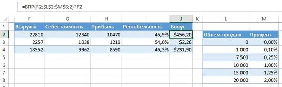 Рис. 6.3. Таблица подстановки требует разместить значения от наименьшего к наибольшему