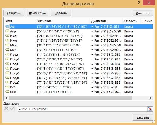 Рис. 7.11. Автоматически созданные имен диапазонов в окне Диспетчера имен