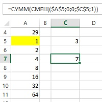 Рис. 7.2. Измените значение в С5 на 3, и диапазон суммирования изменится